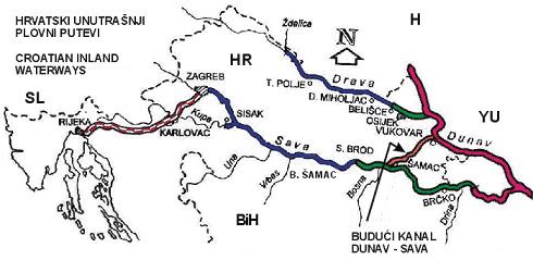 Hrvatski unutrašnji plovni putovi
