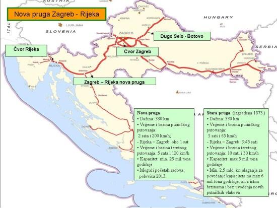 Ministarstvo Mora Prometa I Infrastrukture Republike Hrvatske Nizinska Pruga